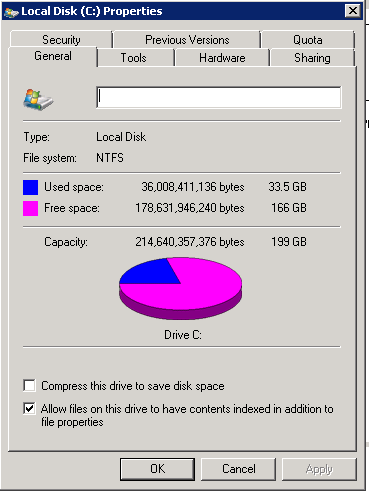 Actual Windows disk usage
